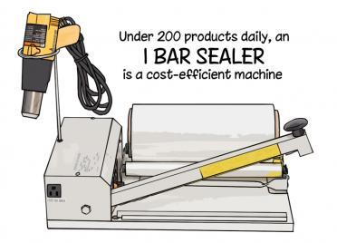 I Bar Sealer Recommended Output