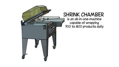 Shrink Chamber Recommended Output