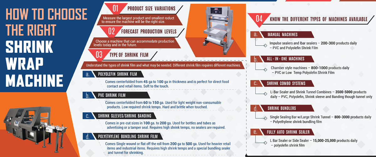 How to choose the right shrink wrap machine