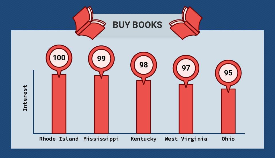 Buy Books Search Queries