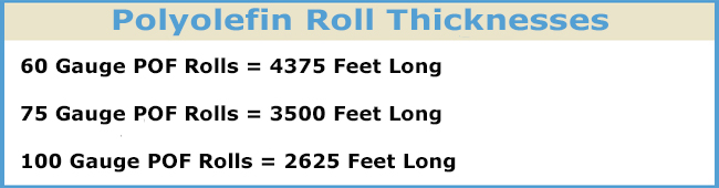 Polyolefin Roll Sizes and Thicknesses