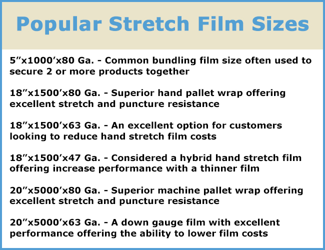 Popular Stretch Film Sizes
