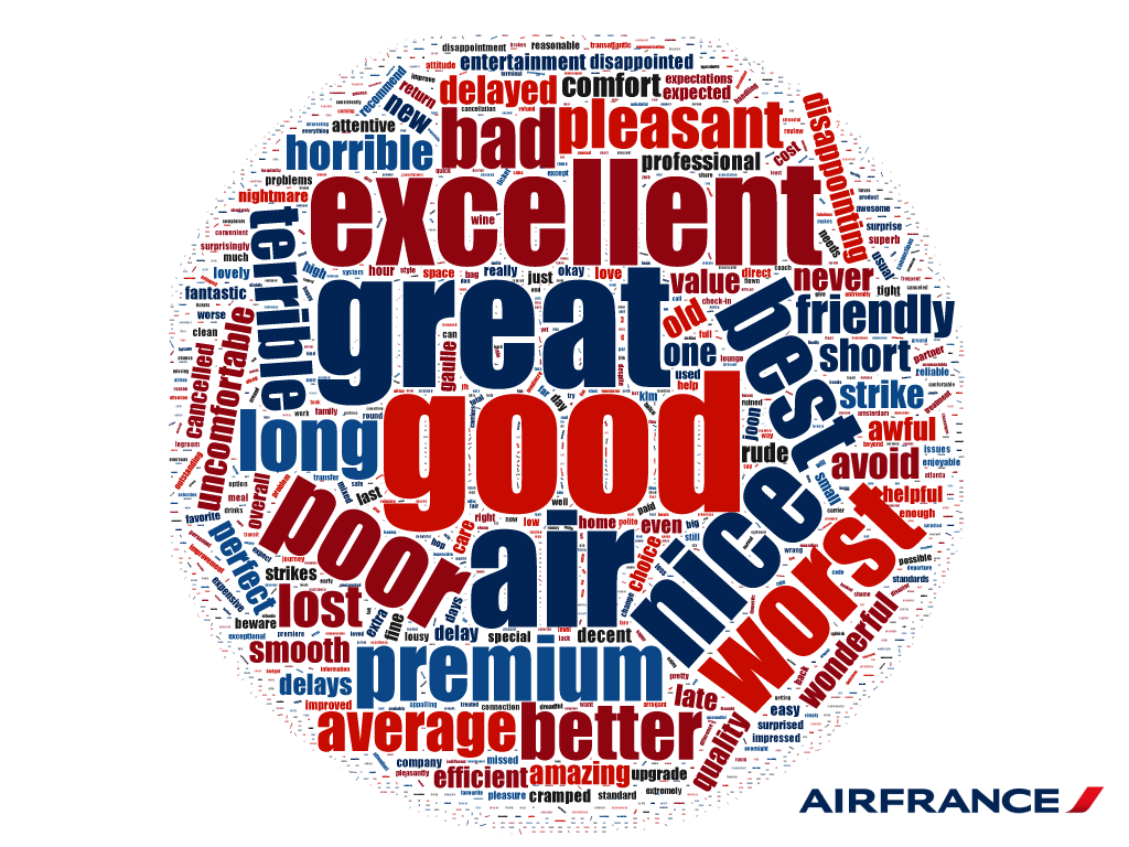 Air France Word Cloud