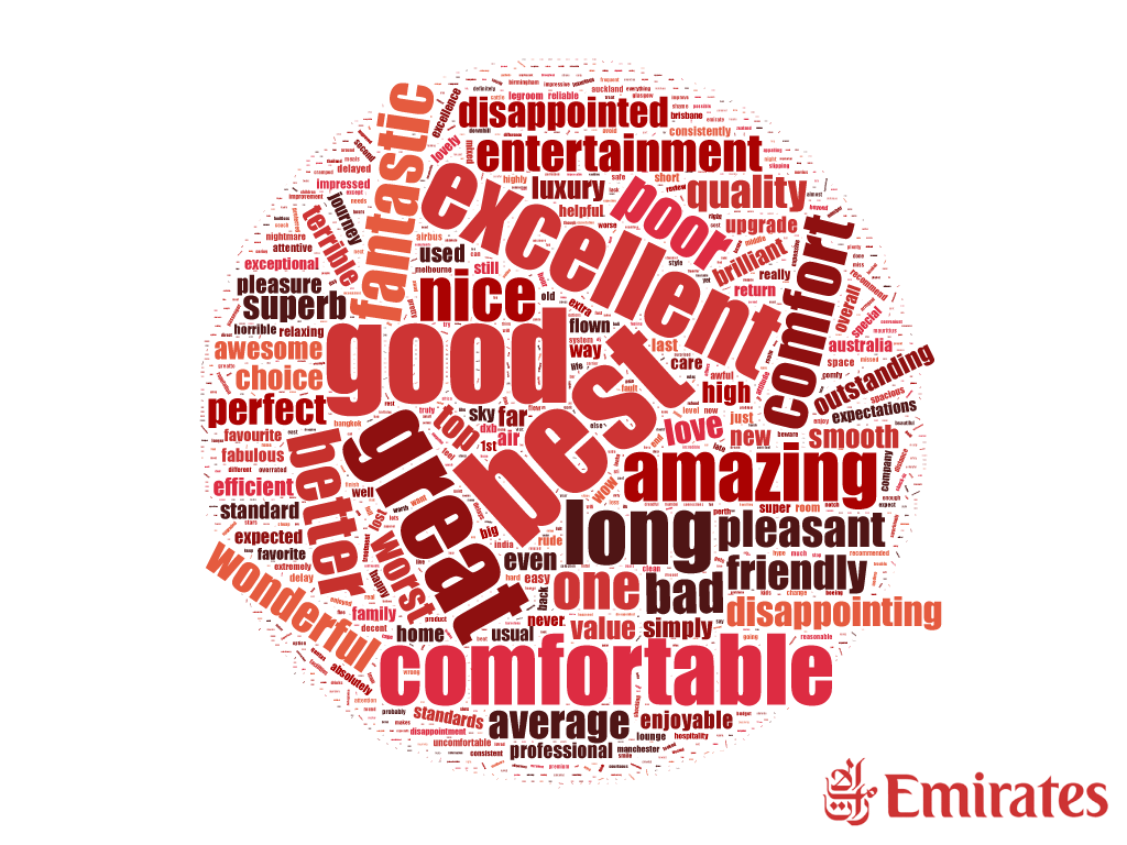 Emirates Word Cloud