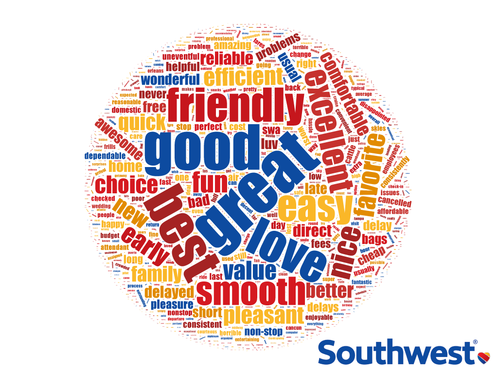 Southwest airlines word cloud