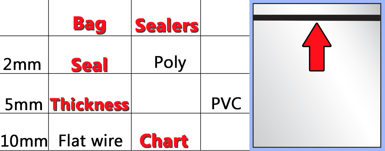 Bag Sealers - Thickness Chart